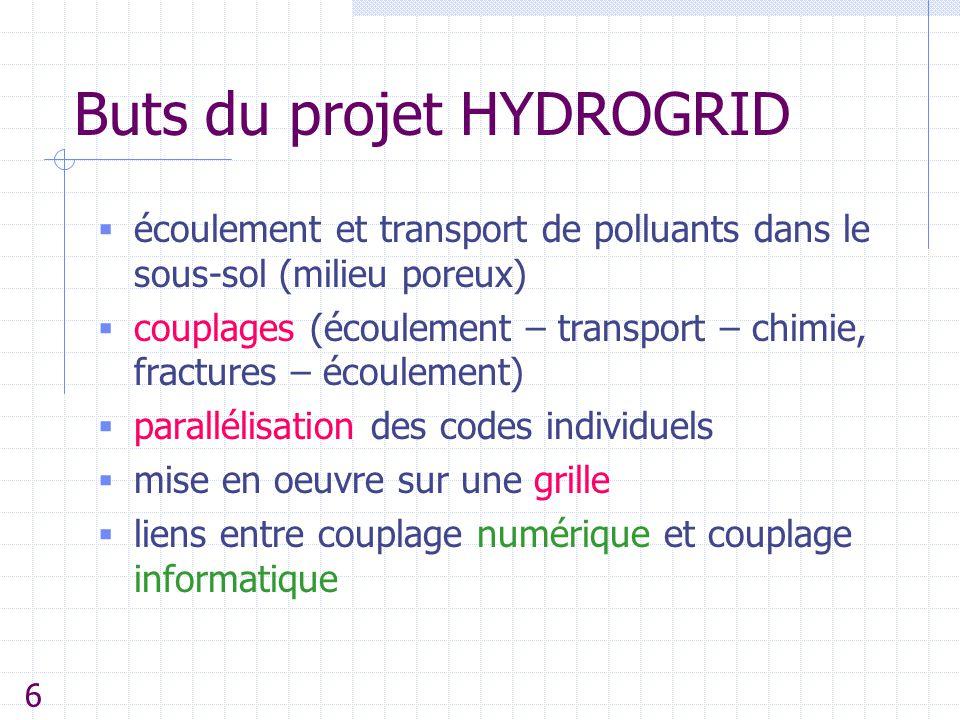 Buts du projet HYDROGRID  écoulement et transport de polluants dans le sous-sol (milieu poreux)  couplages (écoulement – transport – chimie, fractur