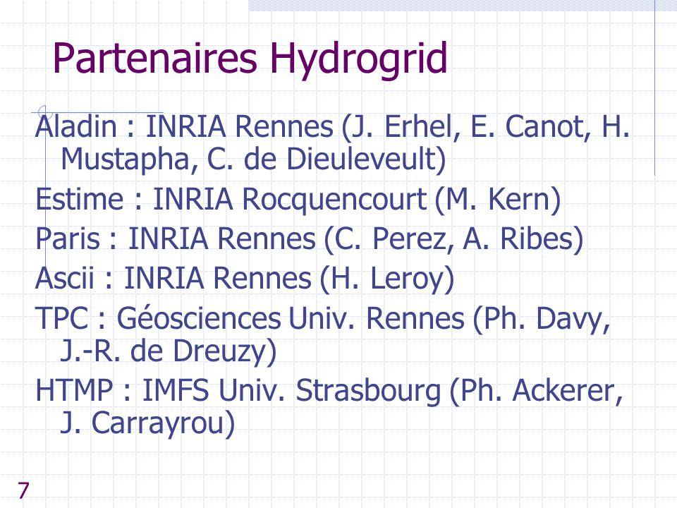 Partenaires Hydrogrid Aladin : INRIA Rennes (J. Erhel, E. Canot, H. Mustapha, C. de Dieuleveult) Estime : INRIA Rocquencourt (M. Kern) Paris : INRIA R