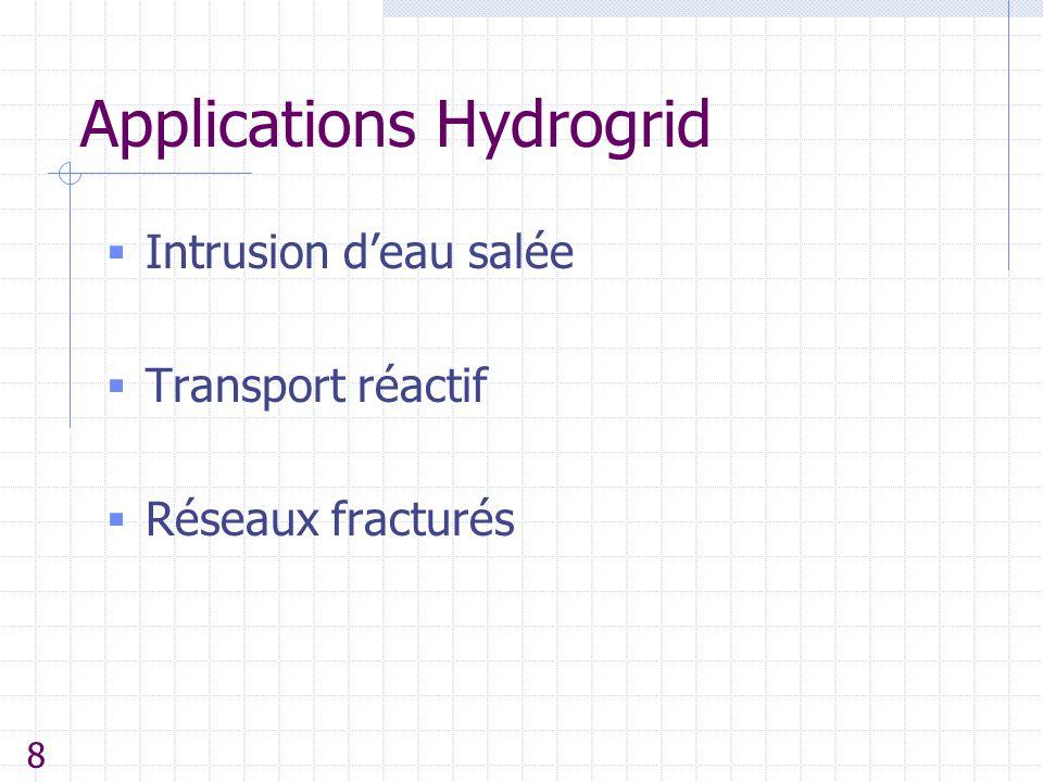 Outils Hydrogrid  modèle de programmation GRID-RMI : parallélisme et modèle distribué  utilisation transparente du réseau (PadicoTM)  échange de « gros » objets (maillage, matrices)  composants logiciels distribués (GridCCM) :  composants parallèles (comm.