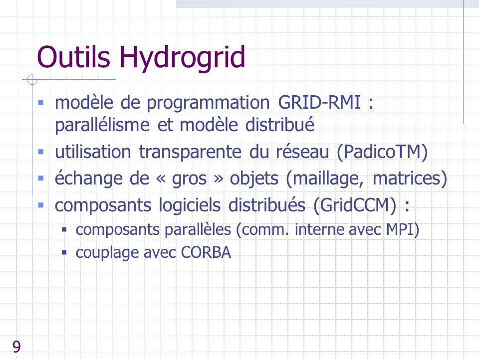 Outils Hydrogrid  modèle de programmation GRID-RMI : parallélisme et modèle distribué  utilisation transparente du réseau (PadicoTM)  échange de «