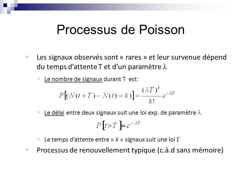 Si on pose les probabilités p ij sous forme de matrice P, on a Deuxième résolution : par matrice Matrice initiale P P4P4 12 3 4 5 6 0.5 0 1.0 0 0.25