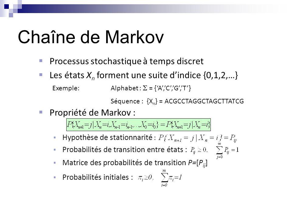  Il faut définir:  L'espace des observations  ={o 1,...,o m }  Alphabet définissant la valeur possible de chaque état observé de X(t)  La matrice des probabilités de transitions A={a i,j }  a i,j = P(o j |o i ) : probabilité d'observer o j pour un état après avoir observé o i pour l'état précédent  Le vecteur des probabilités initiales  ={  i }   i =P(o i ) : Probabilité d'observer o i à l'état initial Exemple: X(t) : Temps qu'il fait sur 3 jours  ={' neige ',' pluie ', 'soleil '} A=  = {0.02, 0.4, 0.58} Représentation Graphique NeigePluie Soleil 0.4 0.1 0.2 0.6 0.3 0.8 0.3 0.2 0.02 0.4 0.58 Représentation d'une chaîne de Markov