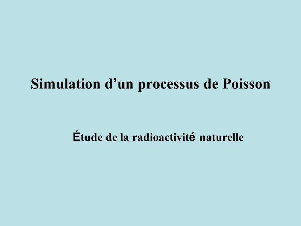 Simulation d ' un processus de Poisson É tude de la radioactivit é naturelle