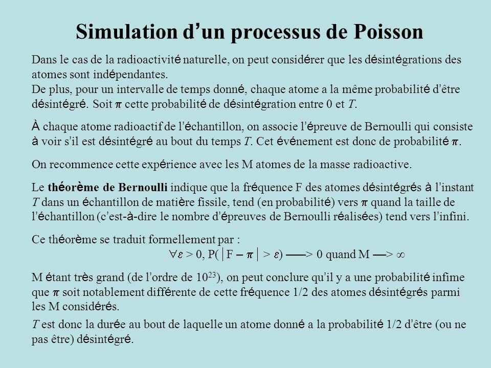 Simulation d ' un processus de Poisson Dans le cas de la radioactivit é naturelle, on peut consid é rer que les d é sint é grations des atomes sont ind é pendantes.