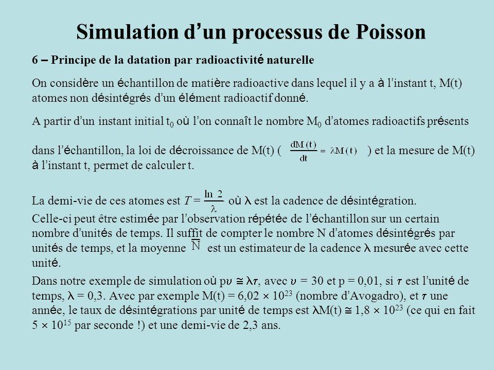 Simulation d ' un processus de Poisson 6 – Principe de la datation par radioactivit é naturelle On consid è re un é chantillon de mati è re radioactive dans lequel il y a à l ' instant t, M(t) atomes non d é sint é gr é s d ' un é l é ment radioactif donn é.