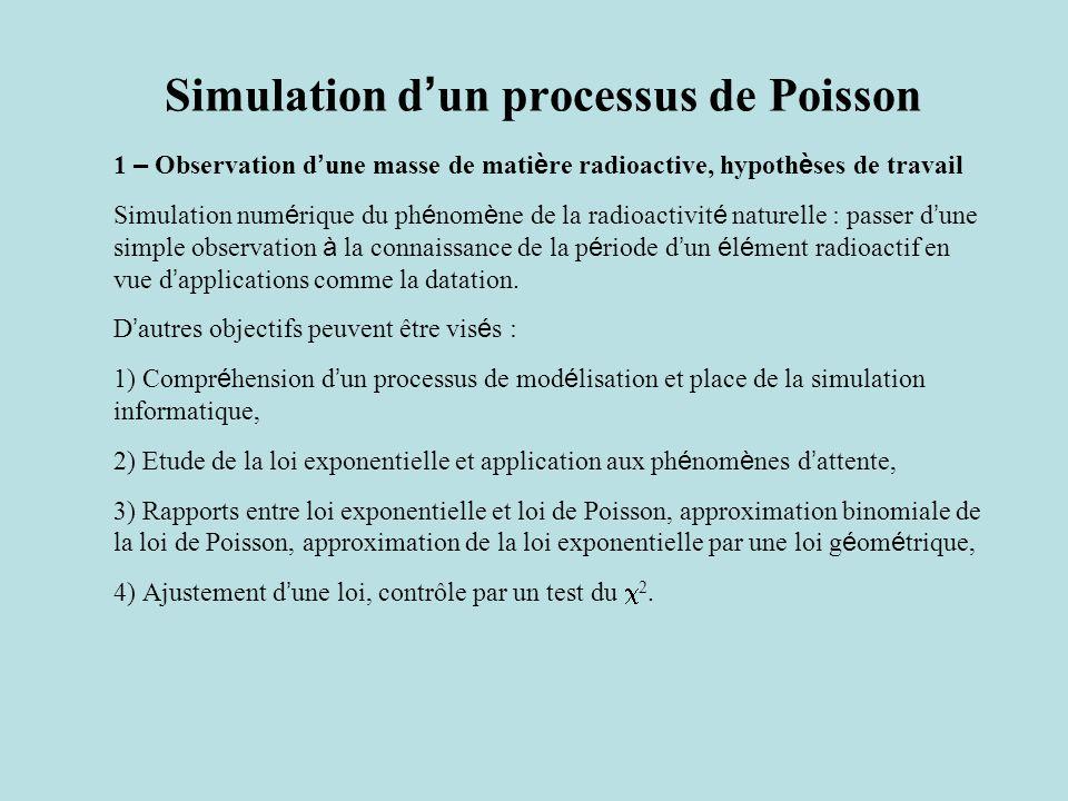 Simulation d ' un processus de Poisson 1 – Observation d ' une masse de mati è re radioactive, hypoth è ses de travail Simulation num é rique du ph é