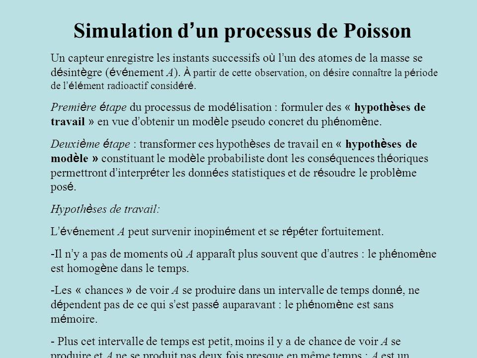 Simulation d ' un processus de Poisson Un capteur enregistre les instants successifs o ù l ' un des atomes de la masse se d é sint è gre ( é v é nemen