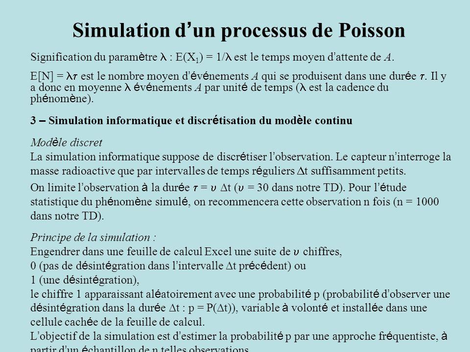 Simulation d ' un processus de Poisson Signification du param è tre : E(X 1 ) = 1/ est le temps moyen d ' attente de A. E[N] =  est le nombre moyen d