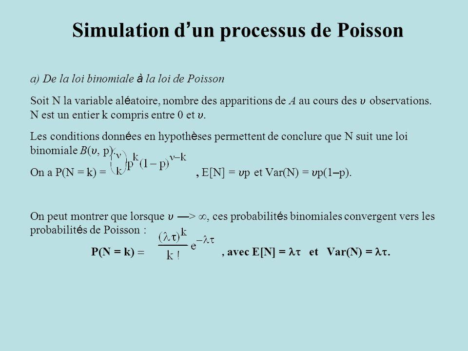 Simulation d ' un processus de Poisson a) De la loi binomiale à la loi de Poisson Soit N la variable al é atoire, nombre des apparitions de A au cours