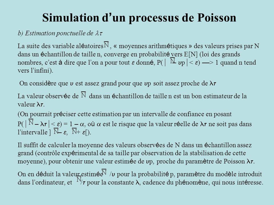 Simulation d ' un processus de Poisson b) Estimation ponctuelle de  La suite des variable al é atoires, « moyennes arithm é tiques » des valeurs prises par N dans un é chantillon de taille n, converge en probabilit é vers E[N] (loi des grands nombres, c ' est à dire que l ' on a pour tout  donn é, P(  –  p  1 quand n tend vers l ' infini).