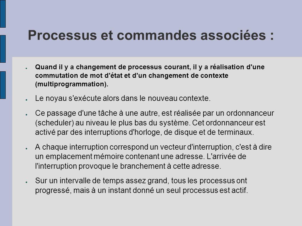 Processus et commandes associées : ● Quand il y a changement de processus courant, il y a réalisation d'une commutation de mot d'état et d'un changeme