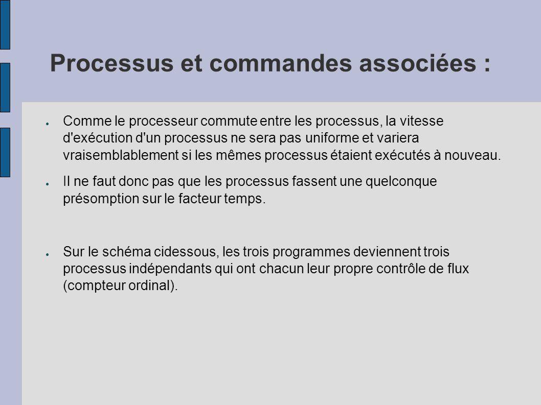 Processus et commandes associées : ● Comme le processeur commute entre les processus, la vitesse d'exécution d'un processus ne sera pas uniforme et va