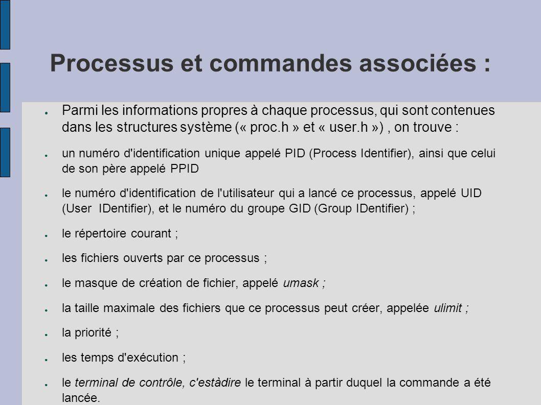 Processus et commandes associées : ● Parmi les informations propres à chaque processus, qui sont contenues dans les structures système (« proc.h » et