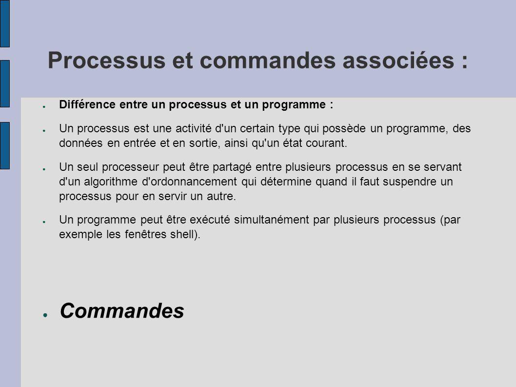 Processus et commandes associées : ● Différence entre un processus et un programme : ● Un processus est une activité d'un certain type qui possède un