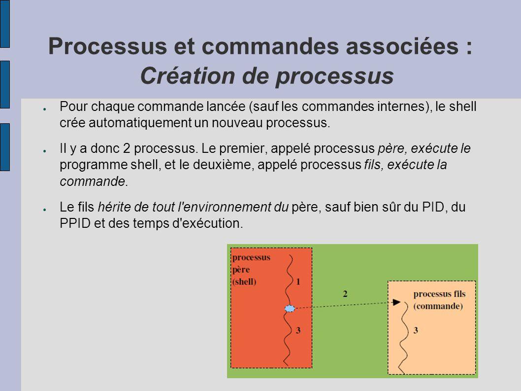 Processus et commandes associées : Création de processus ● Pour chaque commande lancée (sauf les commandes internes), le shell crée automatiquement un