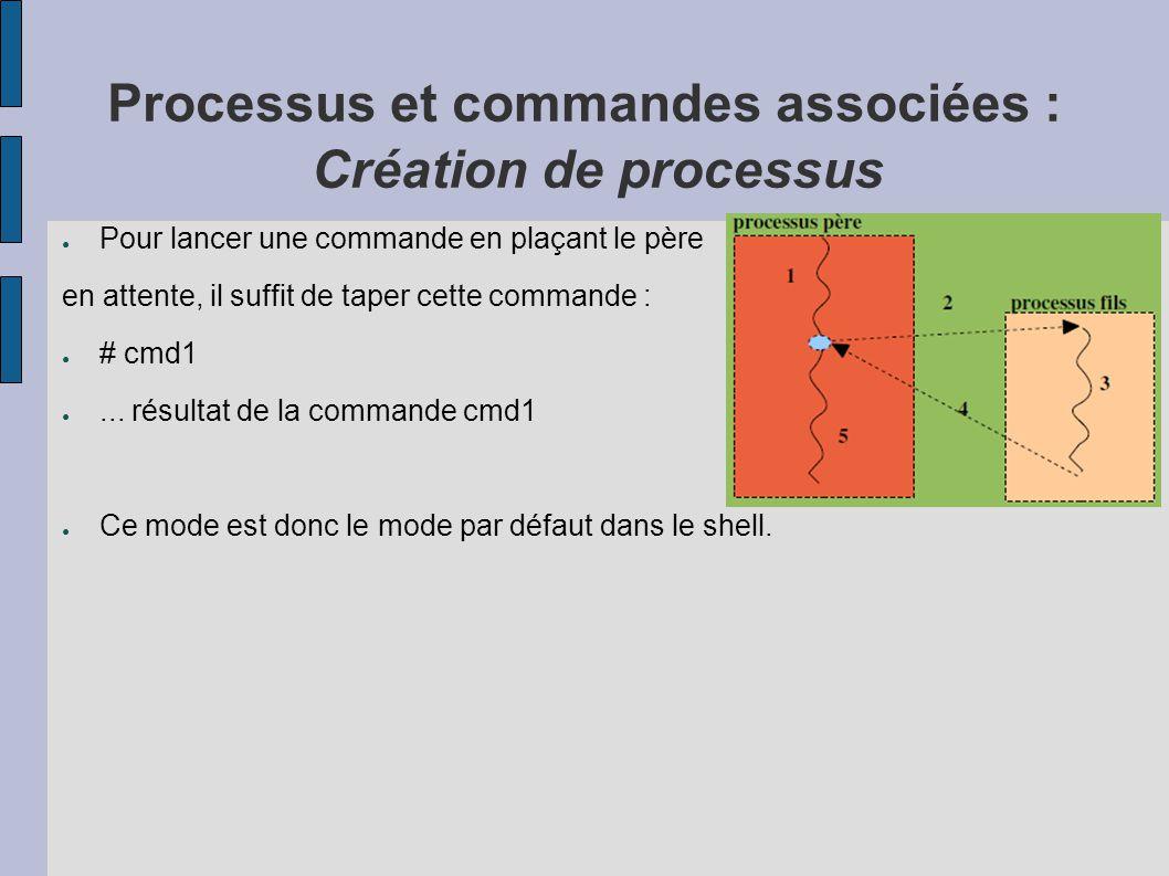 Processus et commandes associées : Création de processus ● Pour lancer une commande en plaçant le père en attente, il suffit de taper cette commande :