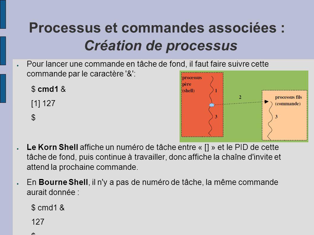 Processus et commandes associées : Création de processus ● Pour lancer une commande en tâche de fond, il faut faire suivre cette commande par le carac