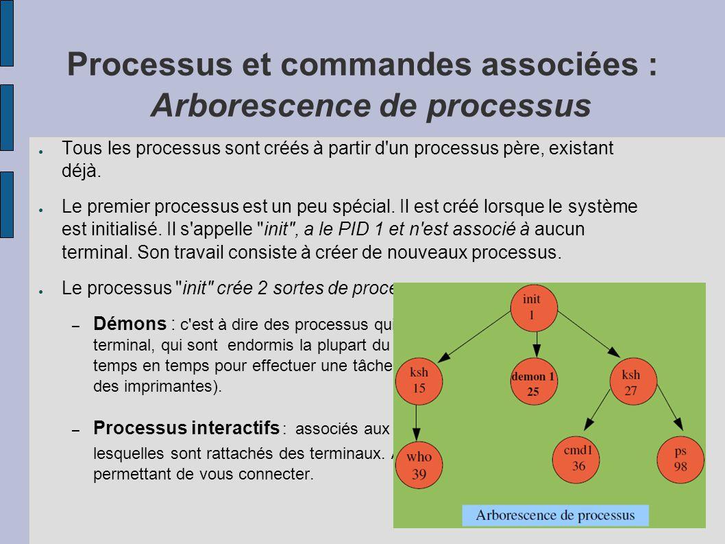 Processus et commandes associées : Arborescence de processus ● Tous les processus sont créés à partir d'un processus père, existant déjà. ● Le premier