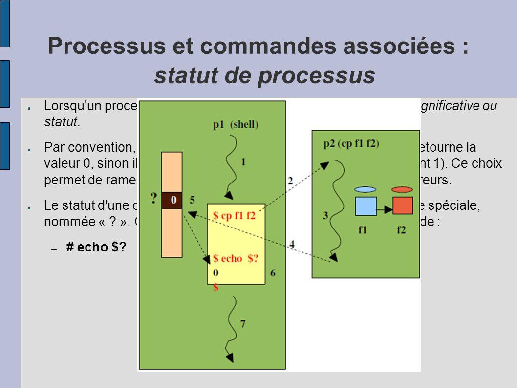 Processus et commandes associées : statut de processus ● Lorsqu'un processus se termine, il retourne toujours une valeur significative ou statut. ● Pa