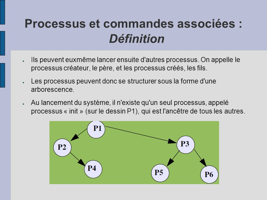 Processus et commandes associées : Définition ● Ils peuvent euxmême lancer ensuite d'autres processus. On appelle le processus créateur, le père, et l