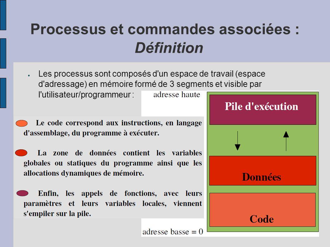 Processus et commandes associées : Définition ● Les processus sont composés d'un espace de travail (espace d'adressage) en mémoire formé de 3 segments