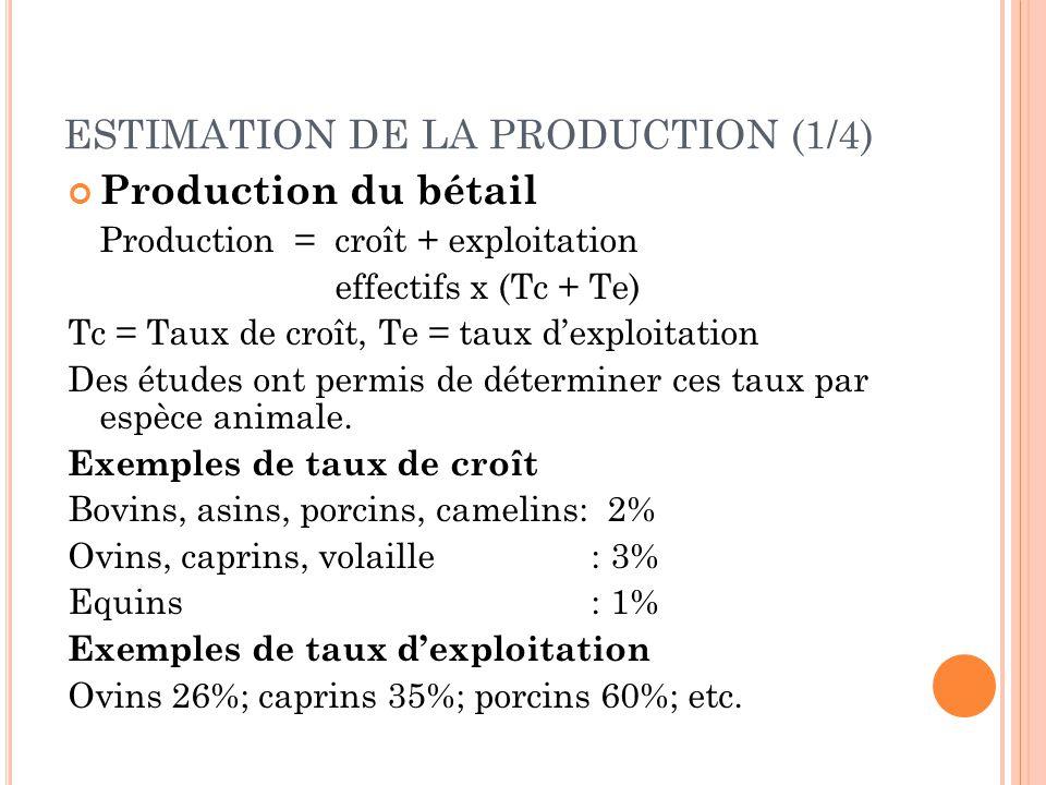 ESTIMATION DE LA PRODUCTION (1/4) Production du bétail Production = croît + exploitation effectifs x (Tc + Te) Tc = Taux de croît, Te = taux d'exploit