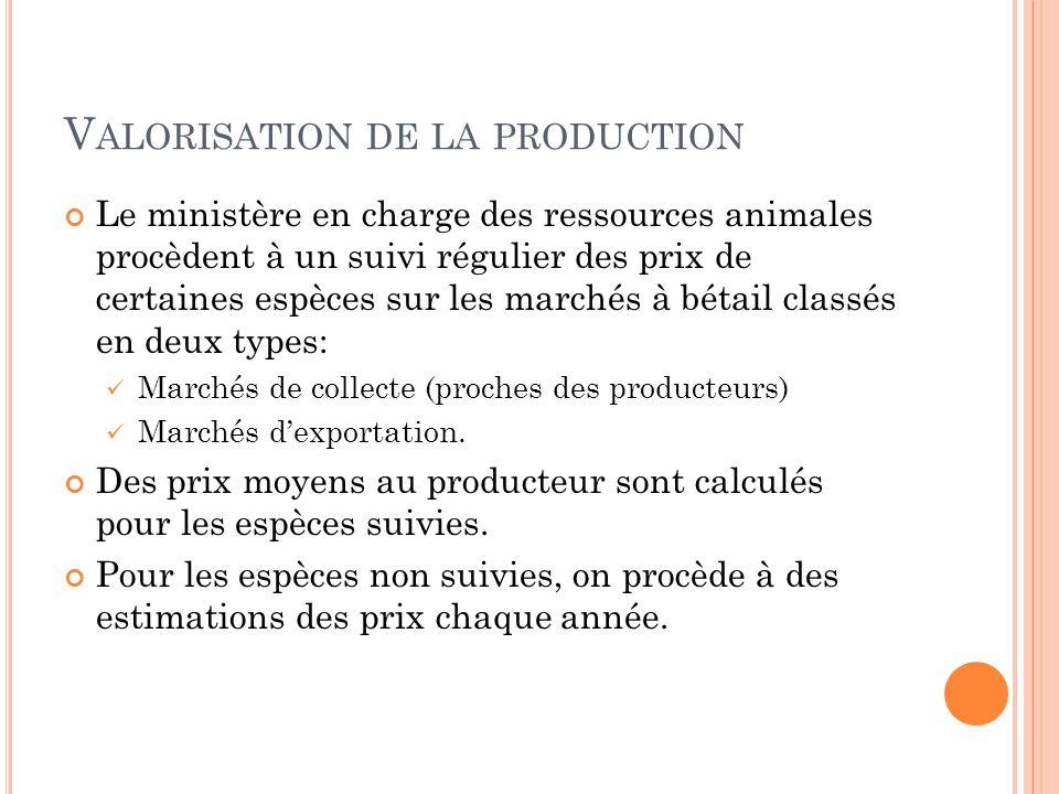 V ALORISATION DE LA PRODUCTION Le ministère en charge des ressources animales procèdent à un suivi régulier des prix de certaines espèces sur les marc