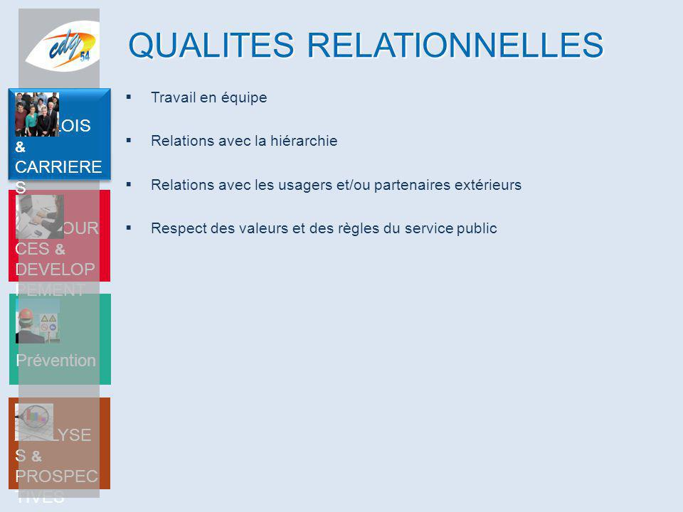 ANALYSE S & PROSPEC TIVES Prévention RESSOUR CES & DEVELOP PEMENT EMPLOIS & CARRIERE S QUALITES RELATIONNELLES  Travail en équipe  Relations avec la