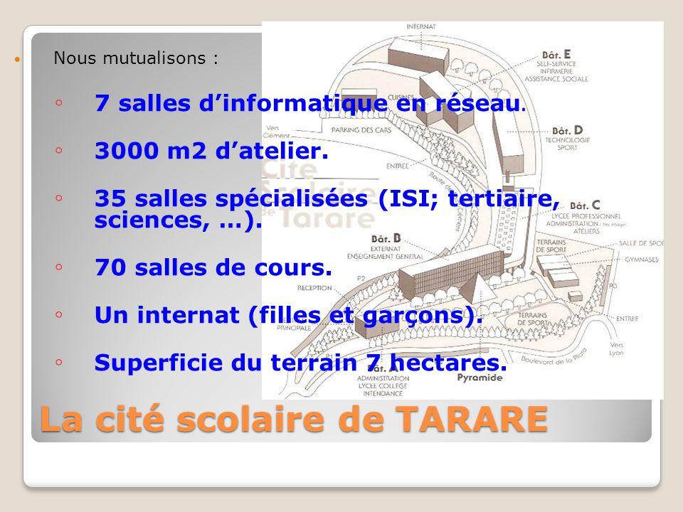 La cité scolaire de TARARE Nous mutualisons : ◦ 7 salles d'informatique en réseau. ◦ 3000 m2 d'atelier. ◦ 35 salles spécialisées (ISI; tertiaire, scie