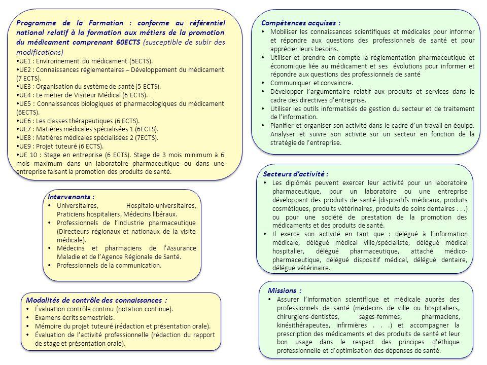 Programme de la Formation : conforme au référentiel national relatif à la formation aux métiers de la promotion du médicament comprenant 60ECTS (susceptible de subir des modifications)  UE1 : Environnement du médicament (5ECTS).