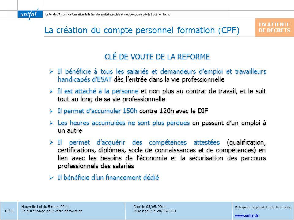 www.unifaf.fr La création du compte personnel formation (CPF) Créé le 05/05/2014 Mise à jour le 28/05/2014 Nouvelle Loi du 5 mars 2014 : Ce qui change