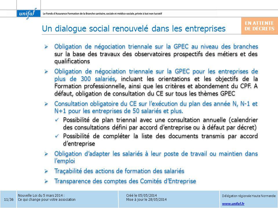 www.unifaf.fr Créé le 05/05/2014 Mise à jour le 28/05/2014  Obligation de négociation triennale sur la GPEC au niveau des branches sur la base des tr