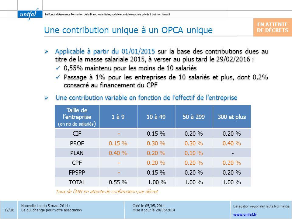 www.unifaf.fr Créé le 05/05/2014 Mise à jour le 28/05/2014  Applicable à partir du 01/01/2015 sur la base des contributions dues au titre de la masse