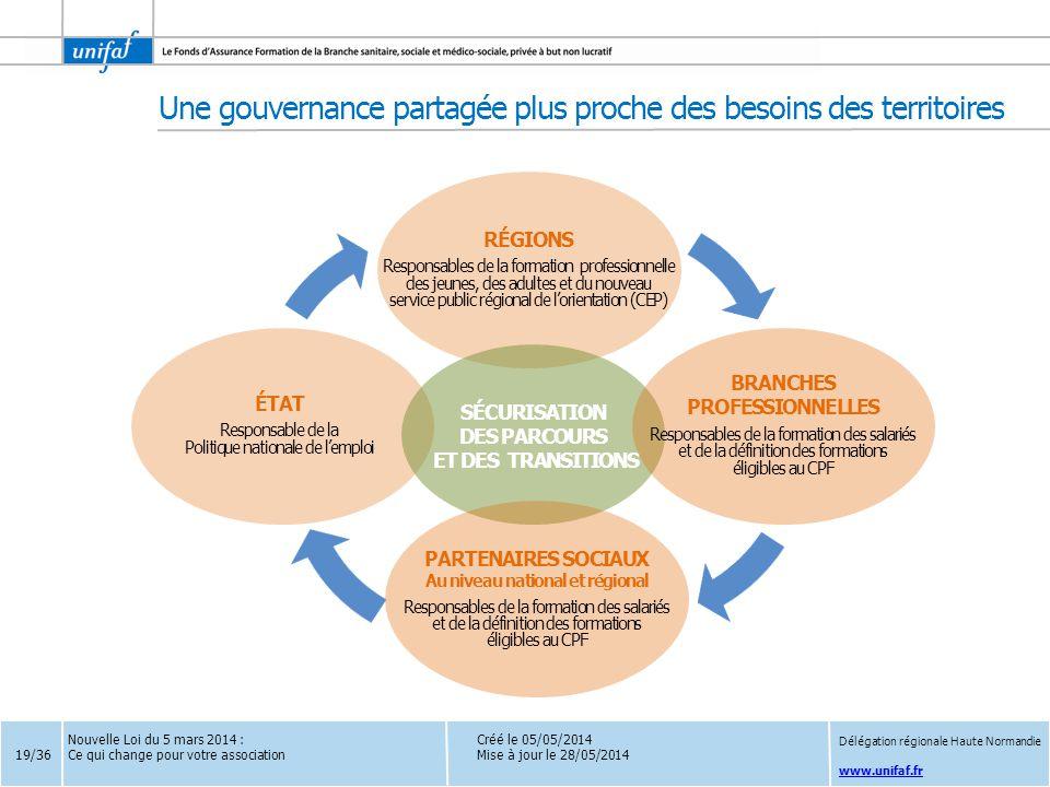www.unifaf.fr Créé le 05/05/2014 Mise à jour le 28/05/2014 Nouvelle Loi du 5 mars 2014 : Ce qui change pour votre association Délégation régionale Hau