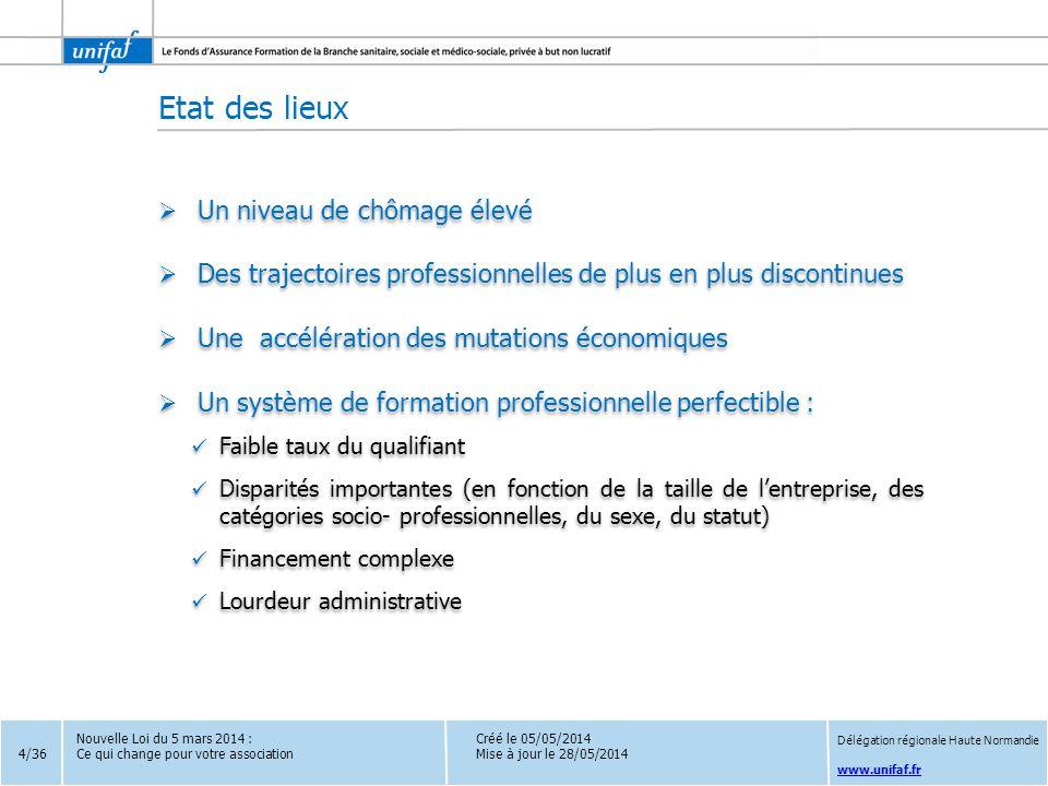 www.unifaf.fr Créé le 05/05/2014 Mise à jour le 28/05/2014 Nouvelle Loi du 5 mars 2014 : Ce qui change pour votre association Délégation régionale Haute Normandie Le compte personnel formation (CPF)  Possibilité de gestion directe par l'employeur Nécessite la signature d'un accord d'entreprise pour une durée de 3 ans.