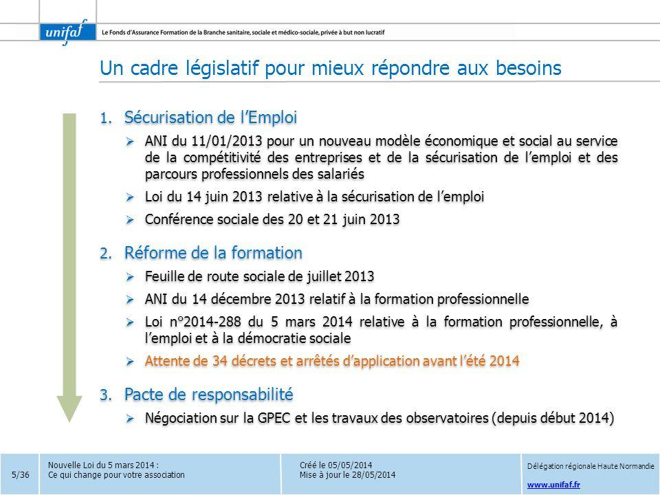 Merci de votre attention www.unifaf.fr