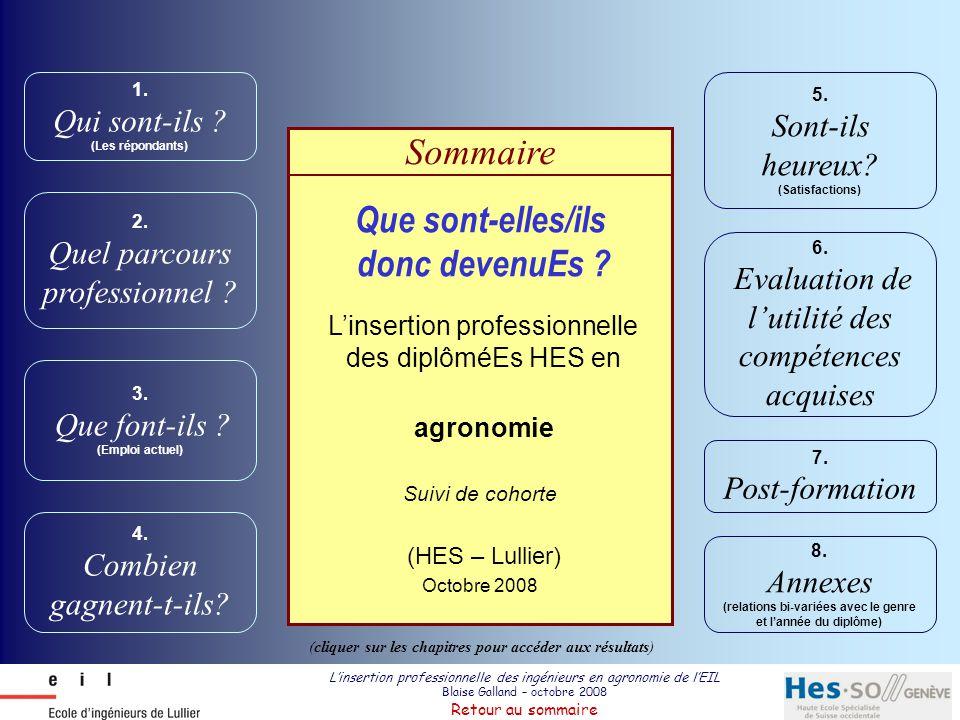 L'insertion professionnelle des ingénieurs en agronomie de l'EIL Blaise Galland – octobre 2008 Retour au sommaire Sommaire 1. Qui sont-ils ? (Les répo