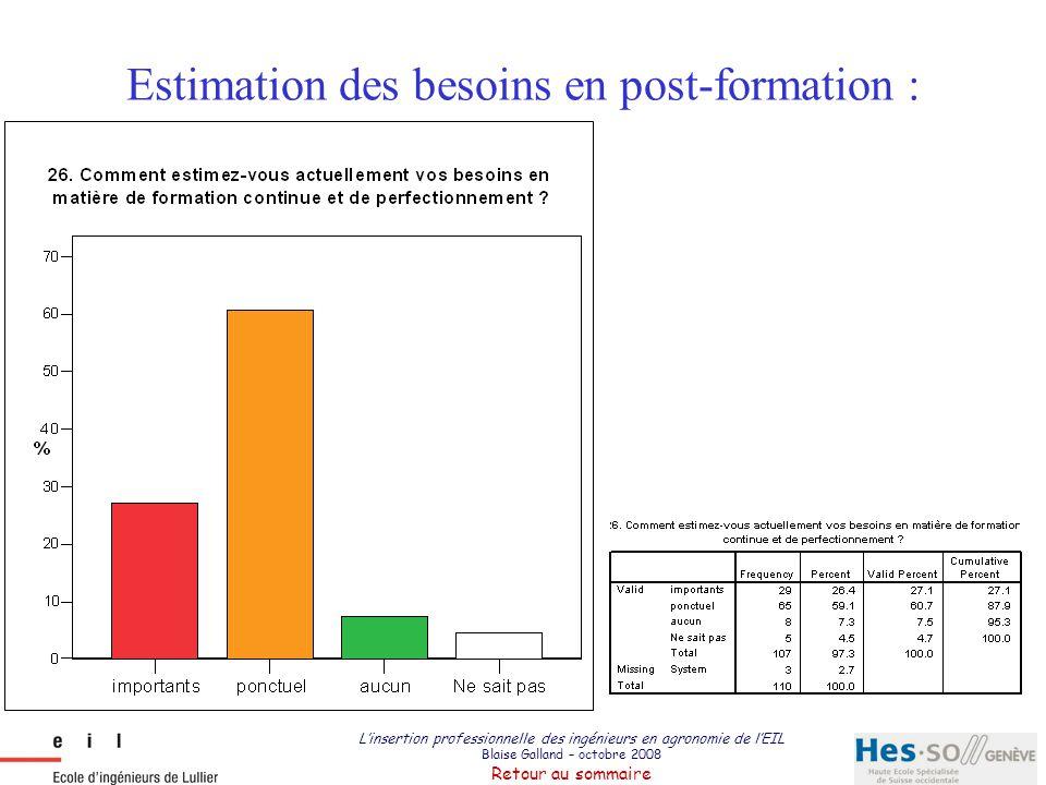 L'insertion professionnelle des ingénieurs en agronomie de l'EIL Blaise Galland – octobre 2008 Retour au sommaire Estimation des besoins en post-forma