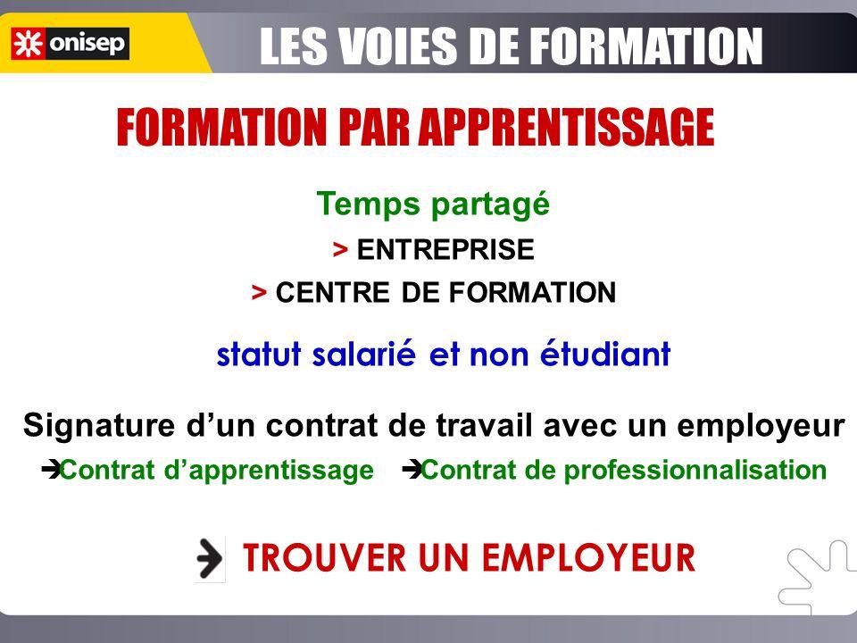 Temps partagé > ENTREPRISE > CENTRE DE FORMATION Signature d'un contrat de travail avec un employeur  Contrat d'apprentissage  Contrat de profession