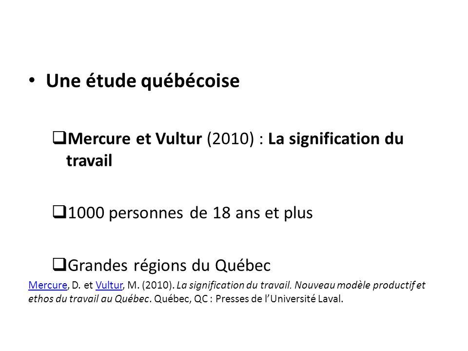 Une étude québécoise  Mercure et Vultur (2010) : La signification du travail  1000 personnes de 18 ans et plus  Grandes régions du Québec MercureMe