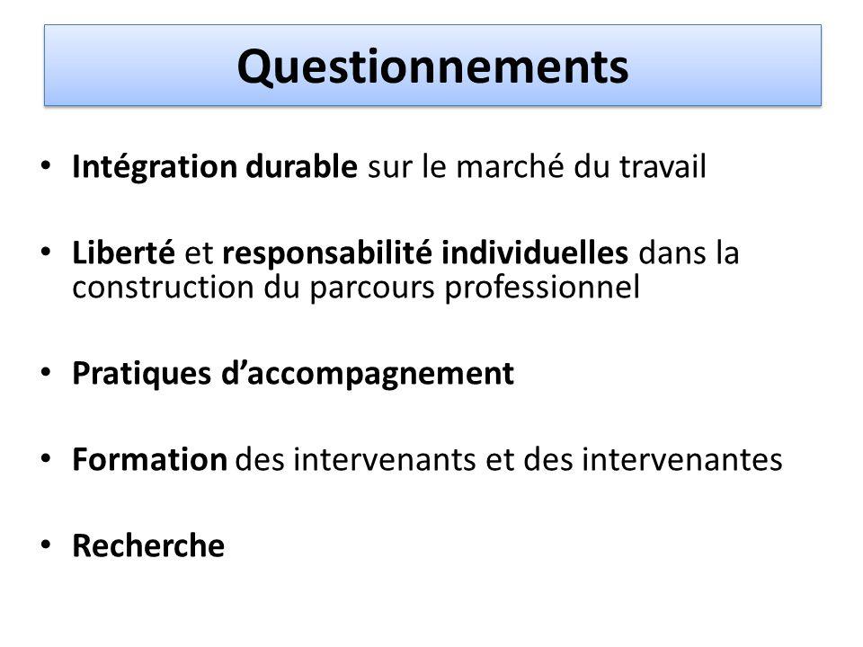 CRIEVAT : Qui sommes nous.Direction  Geneviève Fournier, Ph.D.