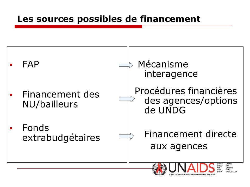 Les sources possibles de financement  FAP  Financement des NU/bailleurs  Fonds extrabudgétaires Mécanisme interagence Procédures financières des ag
