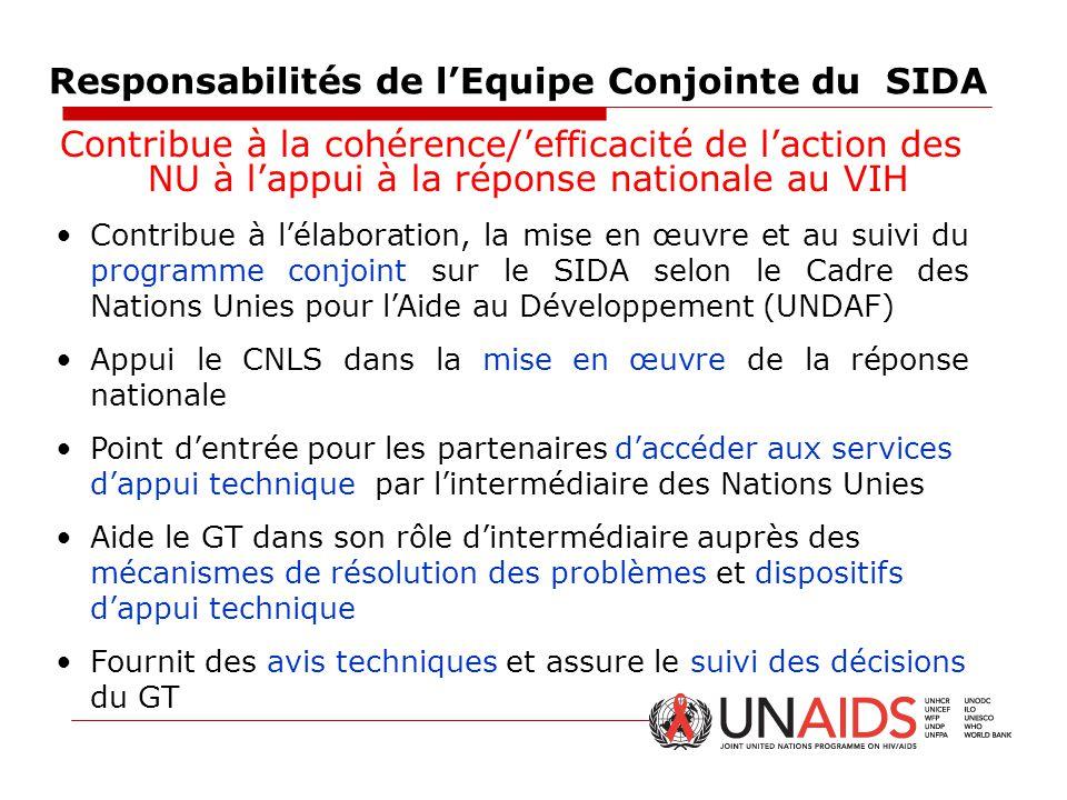 Responsabilités de l'Equipe Conjointe du SIDA Contribue à la cohérence/'efficacité de l'action des NU à l'appui à la réponse nationale au VIH Contribu