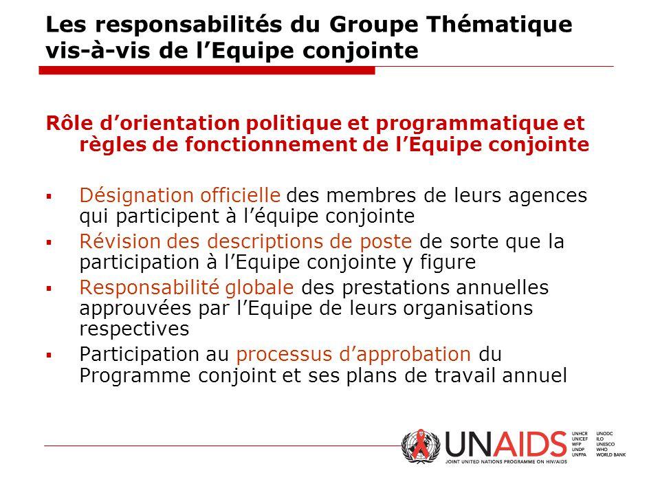 Les responsabilités du Groupe Thématique vis-à-vis de l'Equipe conjointe Rôle d'orientation politique et programmatique et règles de fonctionnement de