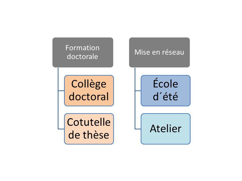 Formation doctorale Collège doctoral Cotutelle de thèse Mise en réseau École d´été Atelier