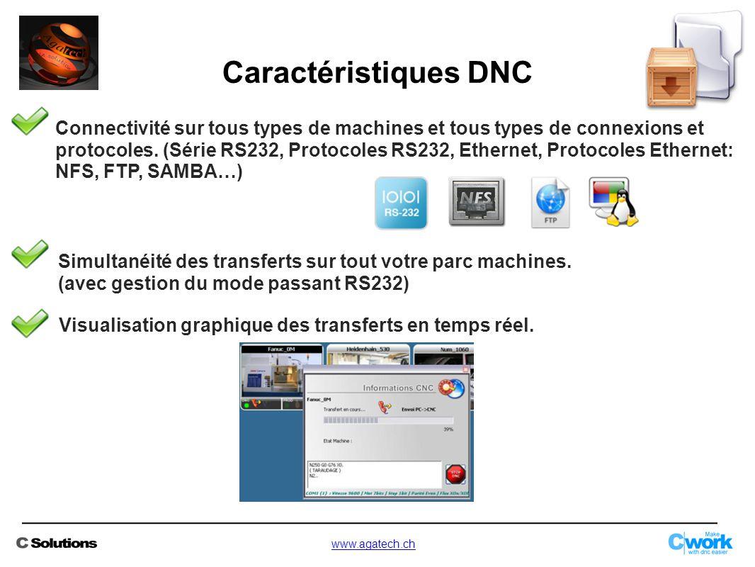 Connectivité sur tous types de machines et tous types de connexions et protocoles. (Série RS232, Protocoles RS232, Ethernet, Protocoles Ethernet: NFS,