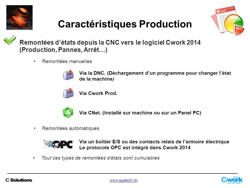 Remontées d'états depuis la CNC vers le logiciel Cwork 2014 (Production, Pannes, Arrêt…) Remontées manuelles Via la DNC. (Déchargement d'un programme