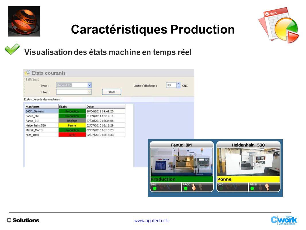 Visualisation des états machine en temps réel Caractéristiques Production www.agatech.ch