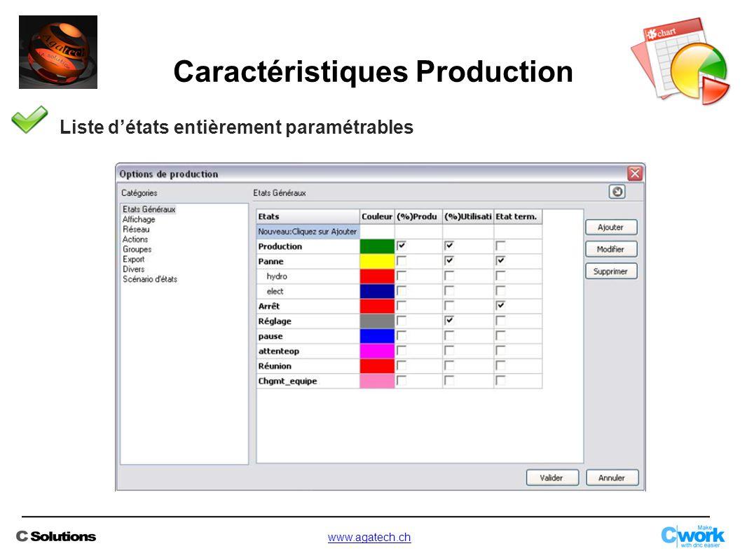 Liste d'états entièrement paramétrables Caractéristiques Production www.agatech.ch