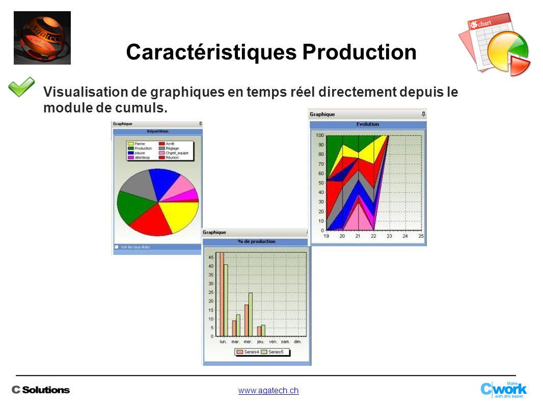 Visualisation de graphiques en temps réel directement depuis le module de cumuls. Caractéristiques Production www.agatech.ch